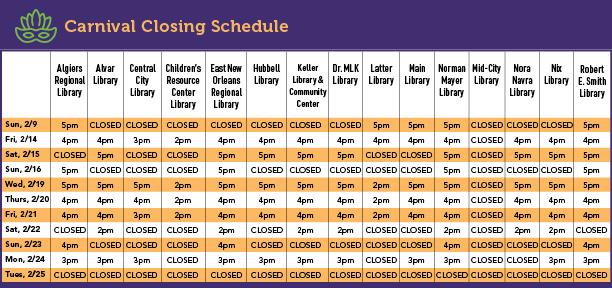 Carnival Closures 2020